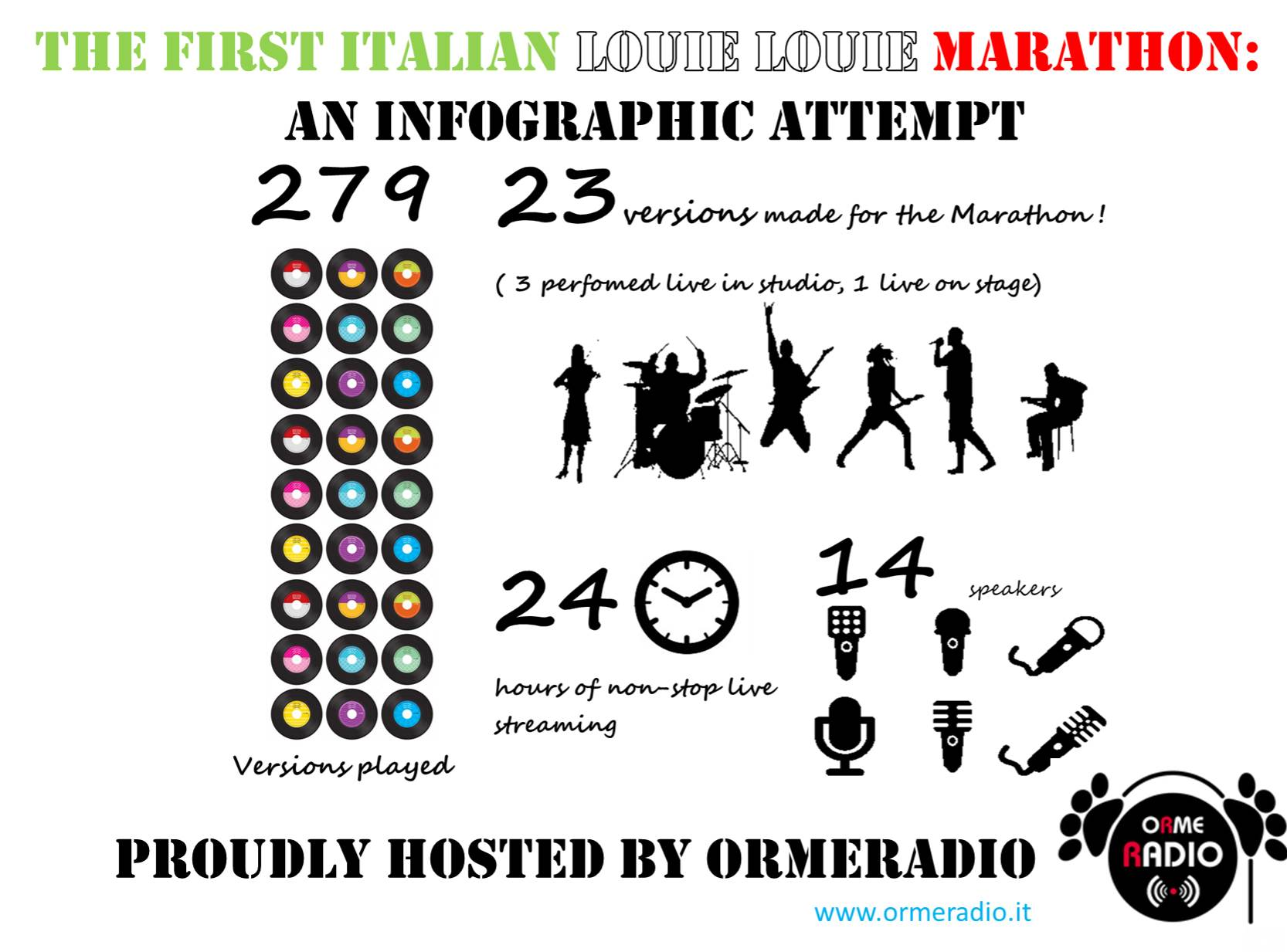 louie_infographic